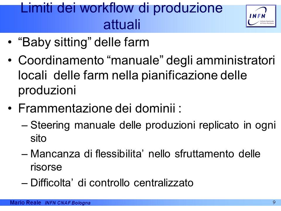 Limiti dei workflow di produzione attuali