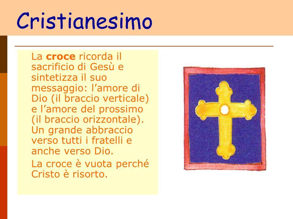Cristianesimo La croce è vuota perché Cristo è risorto.