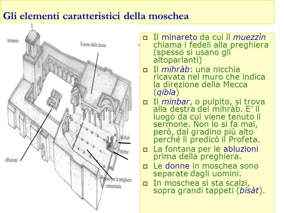 Gli elementi caratteristici della moschea