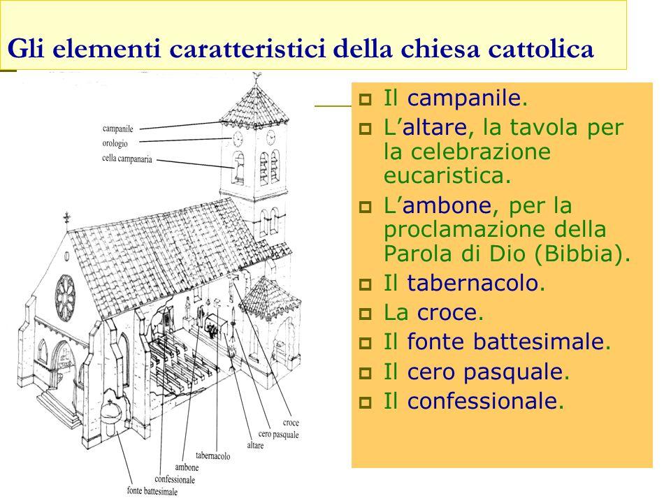 Gli elementi caratteristici della chiesa cattolica