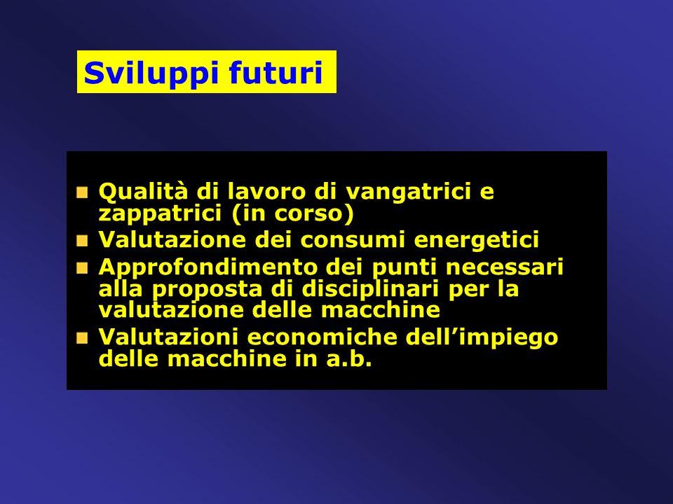 Sviluppi futuri Qualità di lavoro di vangatrici e zappatrici (in corso) Valutazione dei consumi energetici.