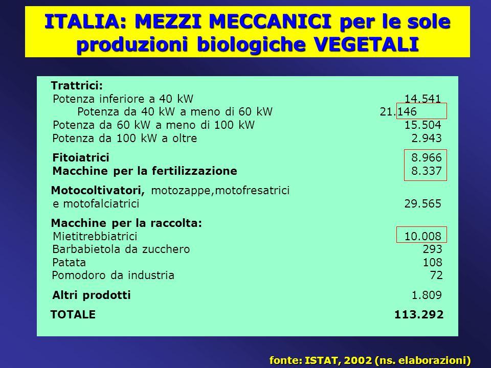 ITALIA: MEZZI MECCANICI per le sole produzioni biologiche VEGETALI
