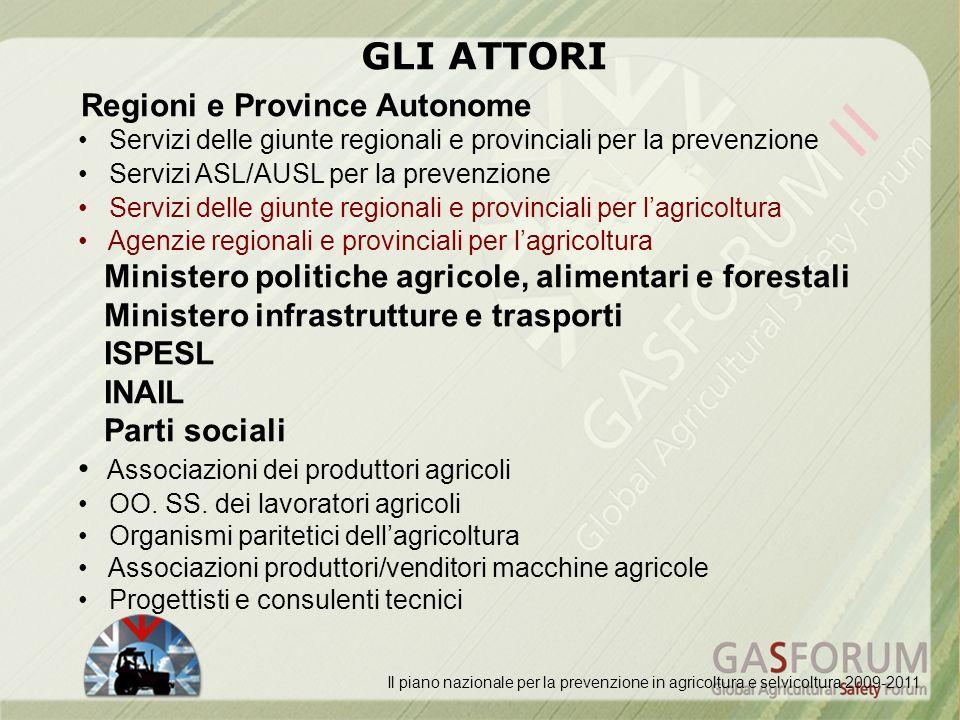 GLI ATTORI Ministero politiche agricole, alimentari e forestali