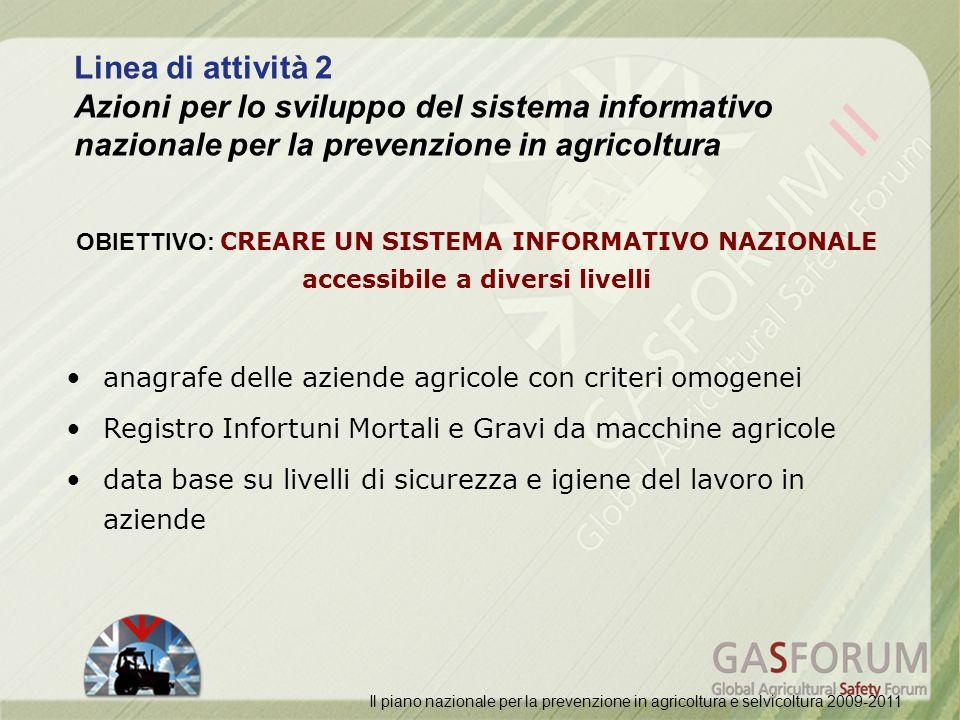 Linea di attività 2 Azioni per lo sviluppo del sistema informativo nazionale per la prevenzione in agricoltura.
