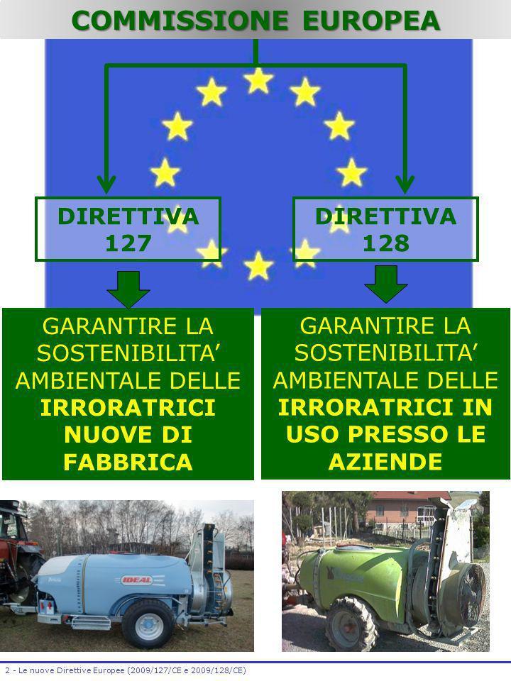 COMMISSIONE EUROPEA DIRETTIVA 127 DIRETTIVA 128