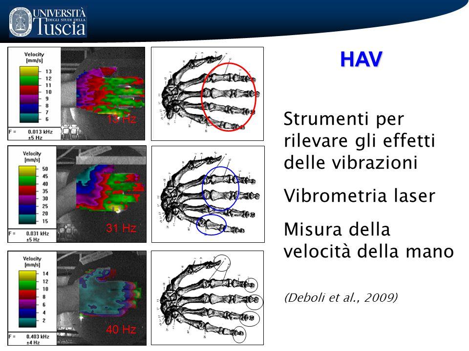 HAV Strumenti per rilevare gli effetti delle vibrazioni