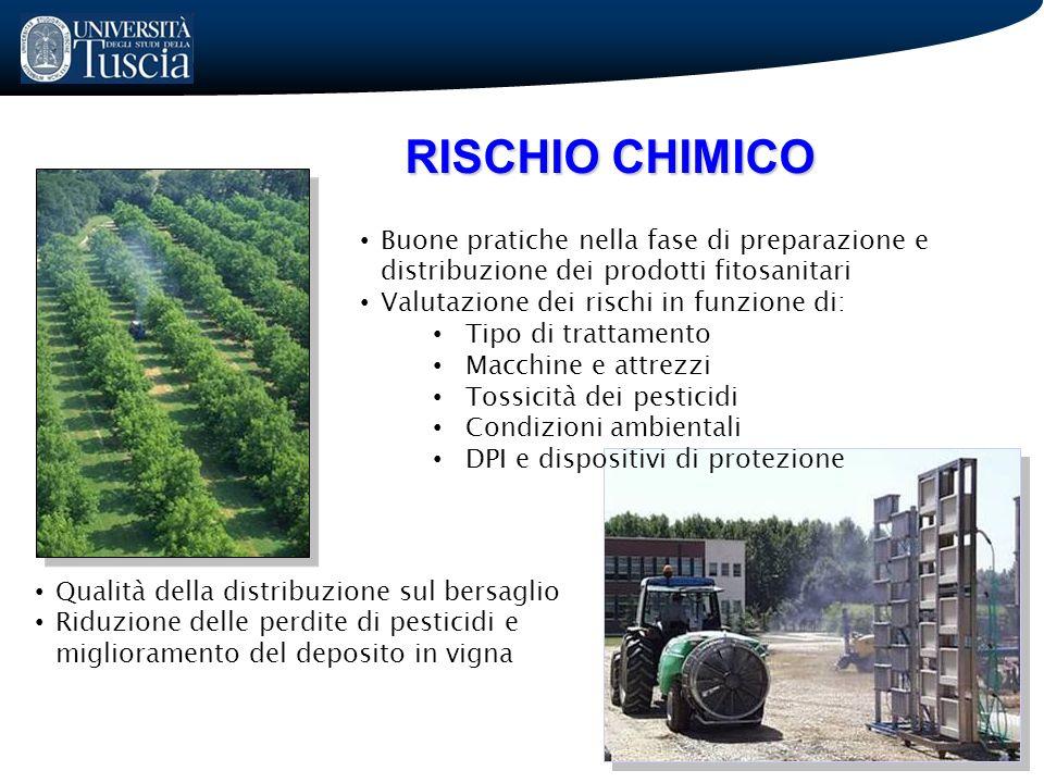 RISCHIO CHIMICO Buone pratiche nella fase di preparazione e distribuzione dei prodotti fitosanitari.