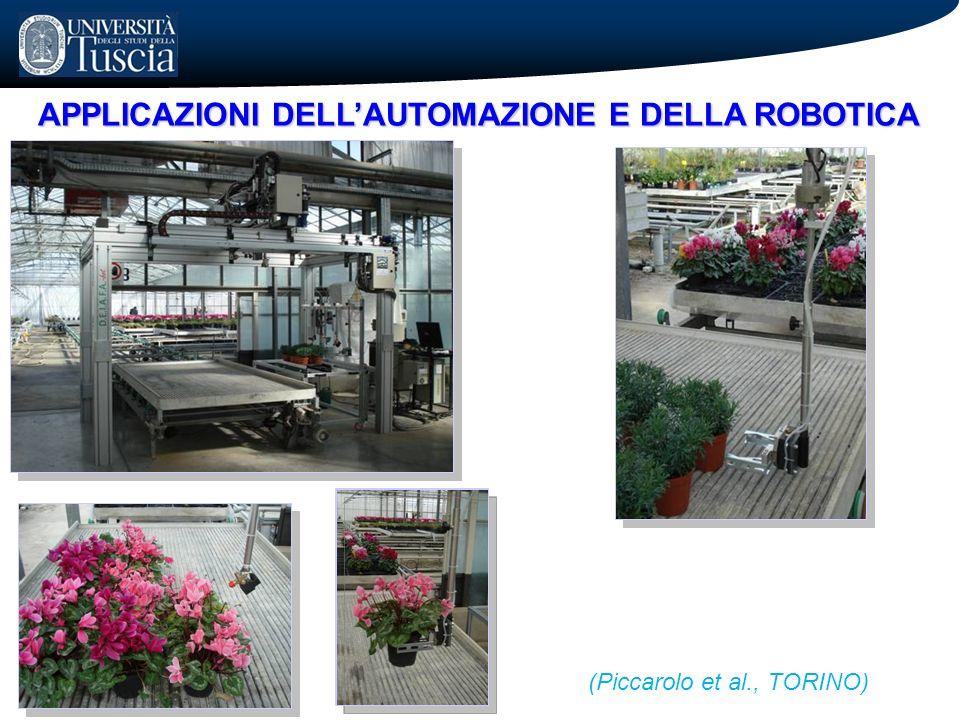 APPLICAZIONI DELL'AUTOMAZIONE E DELLA ROBOTICA