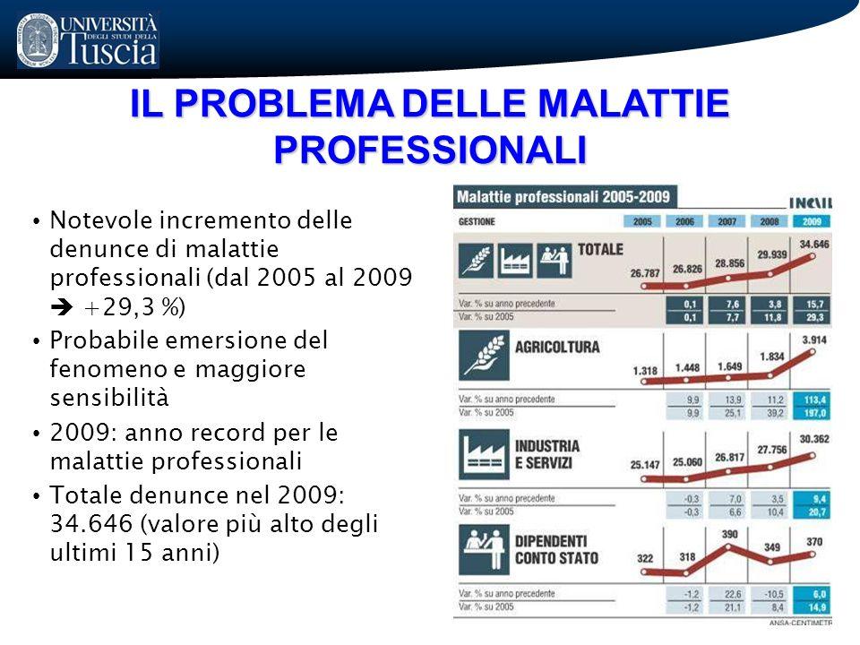 IL PROBLEMA DELLE MALATTIE PROFESSIONALI