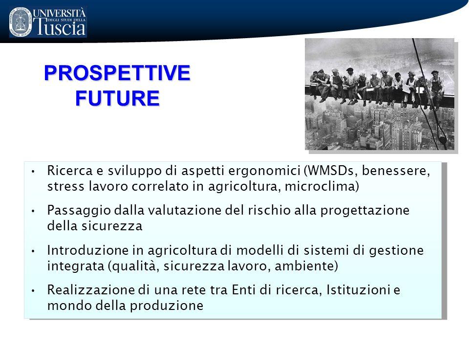 PROSPETTIVE FUTURE Ricerca e sviluppo di aspetti ergonomici (WMSDs, benessere, stress lavoro correlato in agricoltura, microclima)