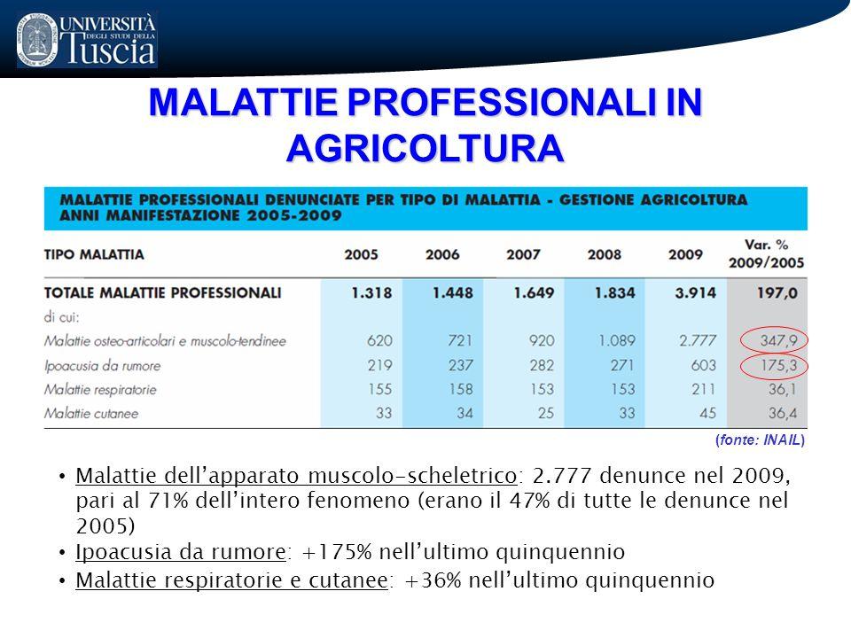 MALATTIE PROFESSIONALI IN AGRICOLTURA