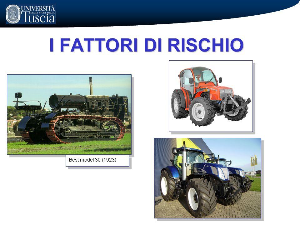 I FATTORI DI RISCHIO Best model 30 (1923) 6