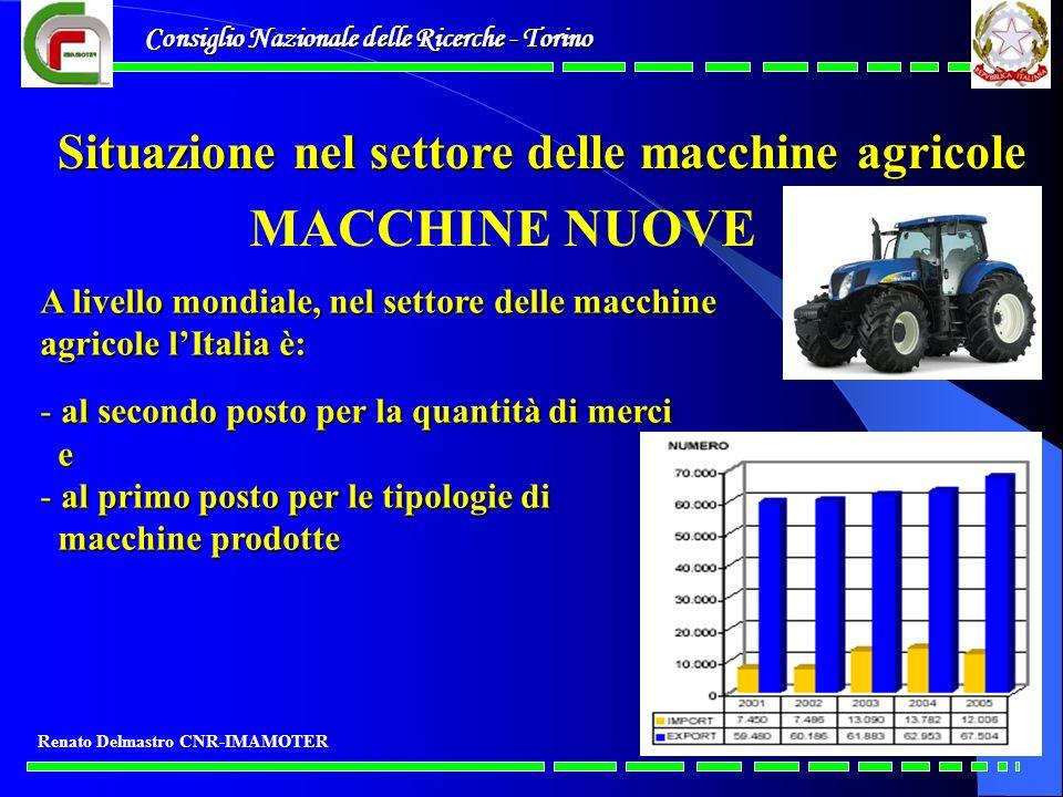 Situazione nel settore delle macchine agricole