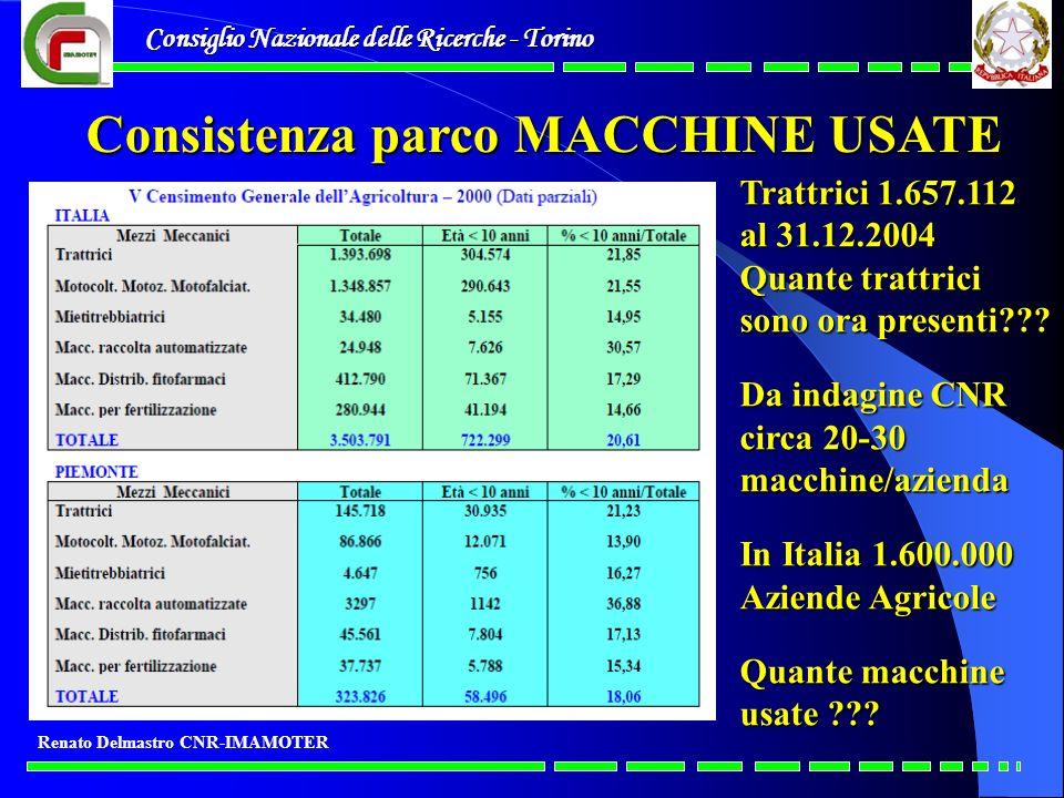 Consistenza parco MACCHINE USATE