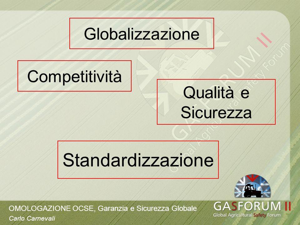 Standardizzazione Globalizzazione Competitività Qualità e Sicurezza