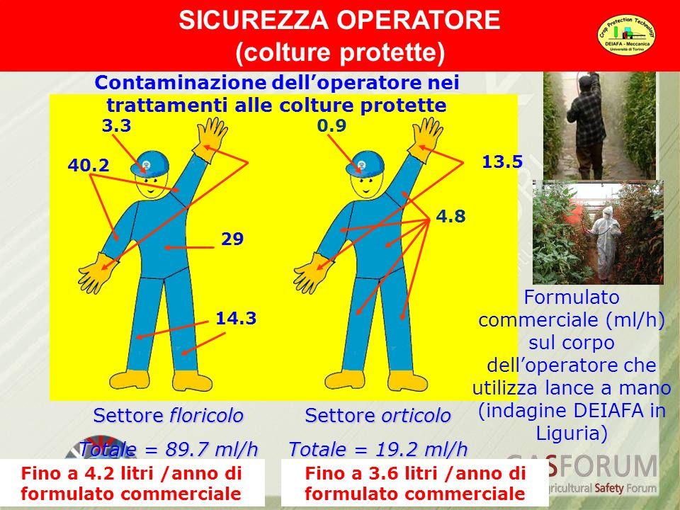 SICUREZZA OPERATORE (colture protette)