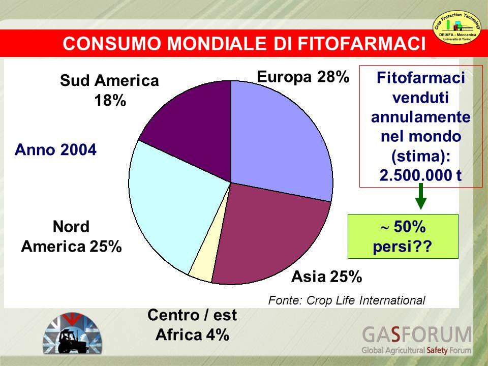 CONSUMO MONDIALE DI FITOFARMACI
