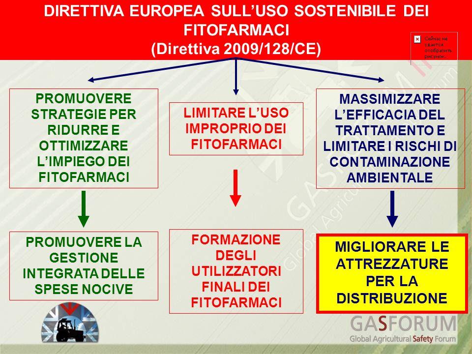 DIRETTIVA EUROPEA SULL'USO SOSTENIBILE DEI FITOFARMACI