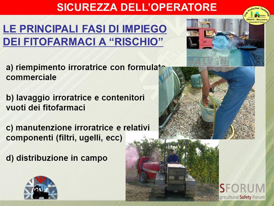 SICUREZZA DELL'OPERATORE