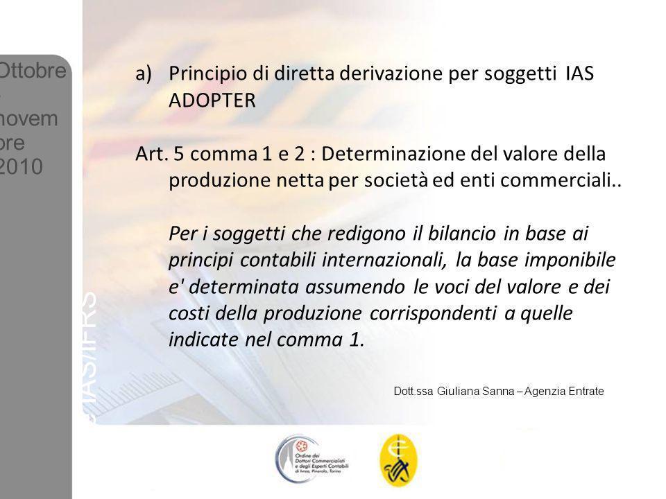Principio di diretta derivazione per soggetti IAS ADOPTER