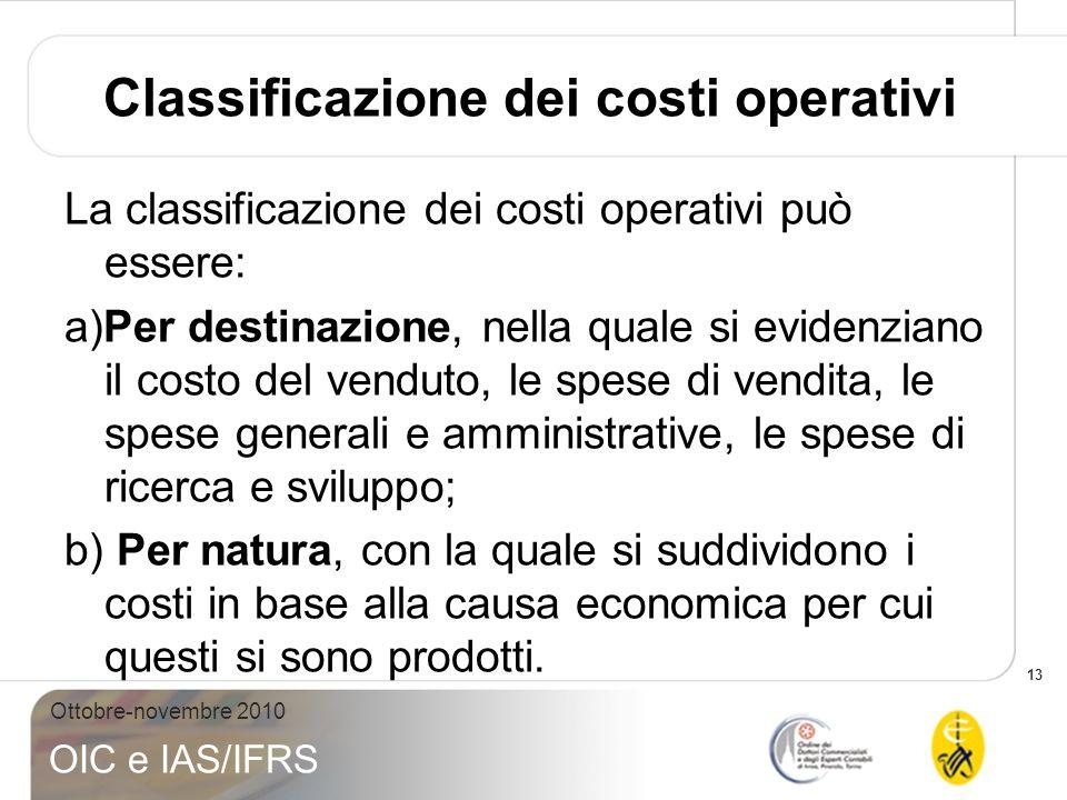 Classificazione dei costi operativi