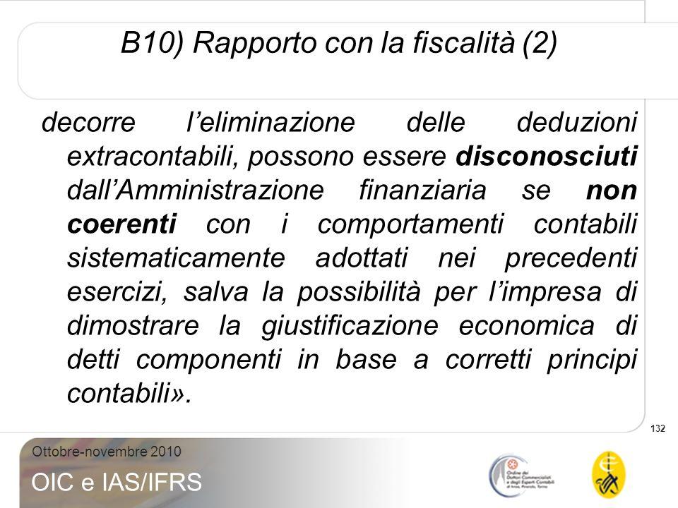 B10) Rapporto con la fiscalità (2)