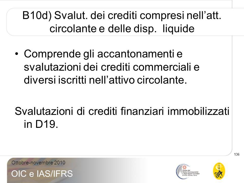 B10d) Svalut. dei crediti compresi nell'att. circolante e delle disp