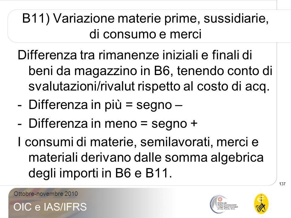 B11) Variazione materie prime, sussidiarie, di consumo e merci