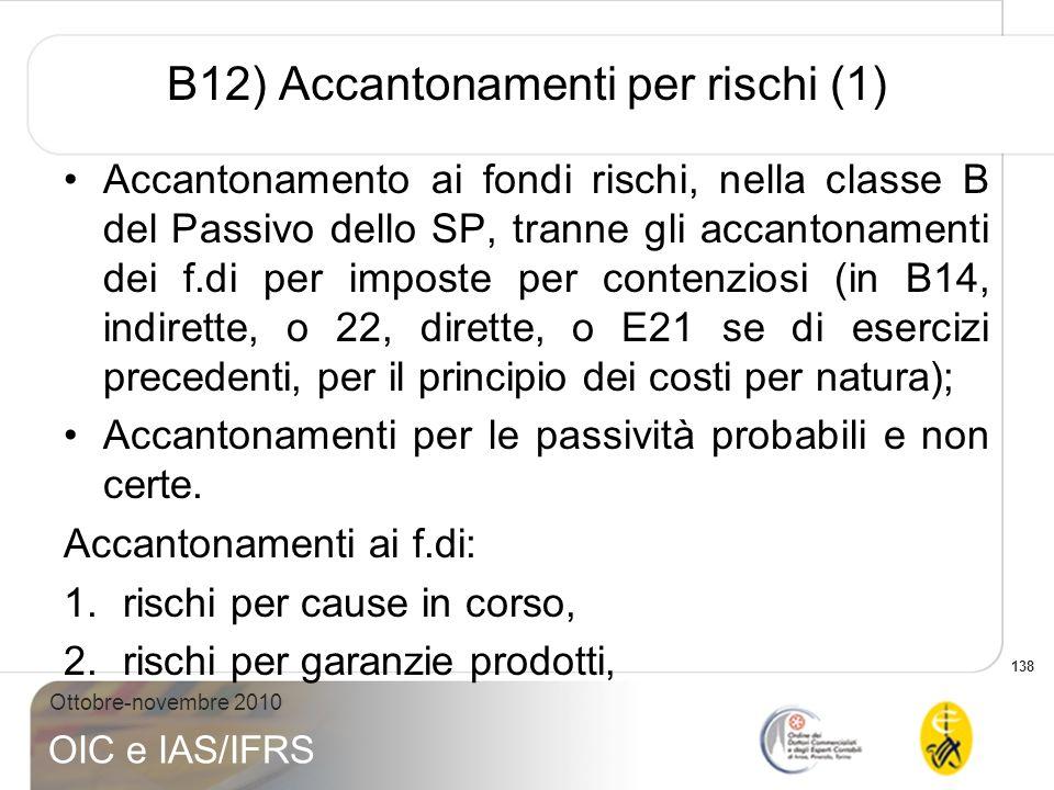 B12) Accantonamenti per rischi (1)