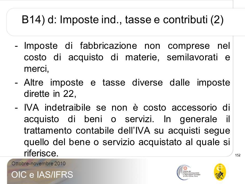 B14) d: Imposte ind., tasse e contributi (2)