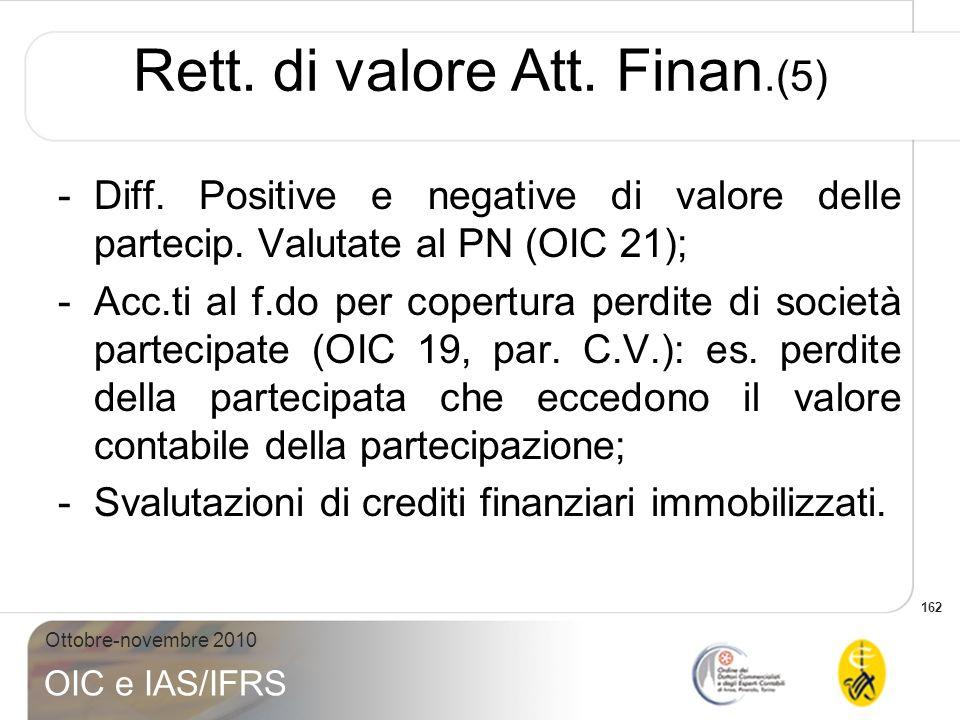Rett. di valore Att. Finan.(5)