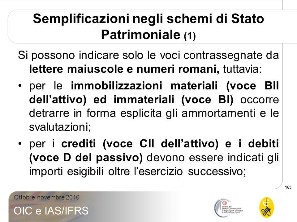 Semplificazioni negli schemi di Stato Patrimoniale (1)
