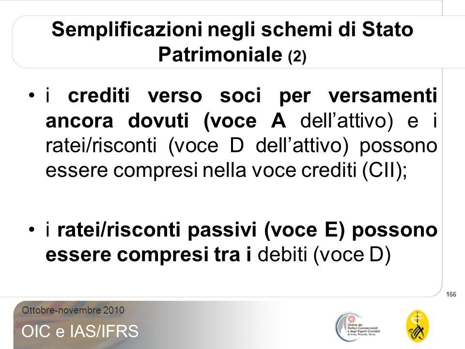 Semplificazioni negli schemi di Stato Patrimoniale (2)