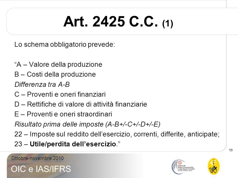 Art. 2425 C.C. (1)