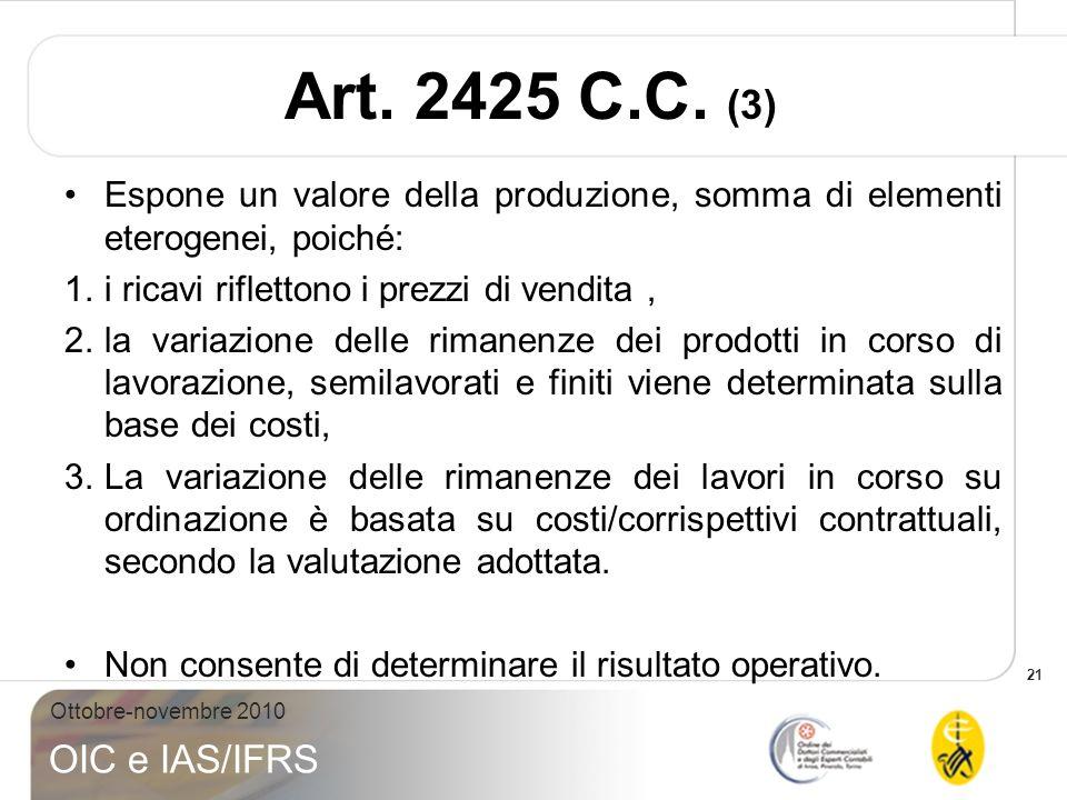 Art. 2425 C.C. (3) Espone un valore della produzione, somma di elementi eterogenei, poiché: i ricavi riflettono i prezzi di vendita ,