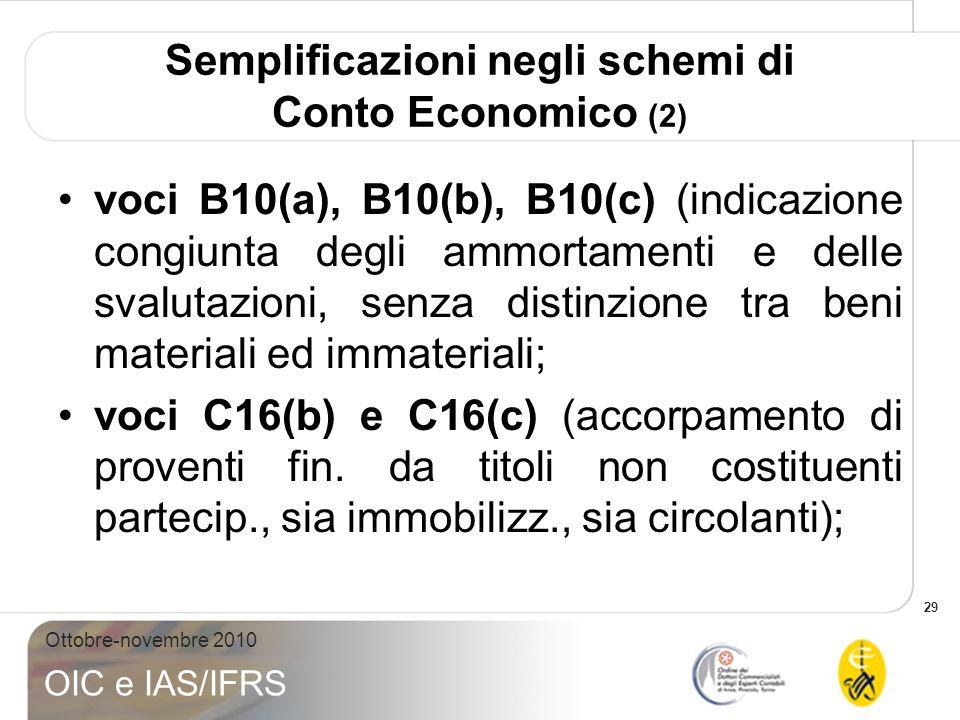 Semplificazioni negli schemi di Conto Economico (2)