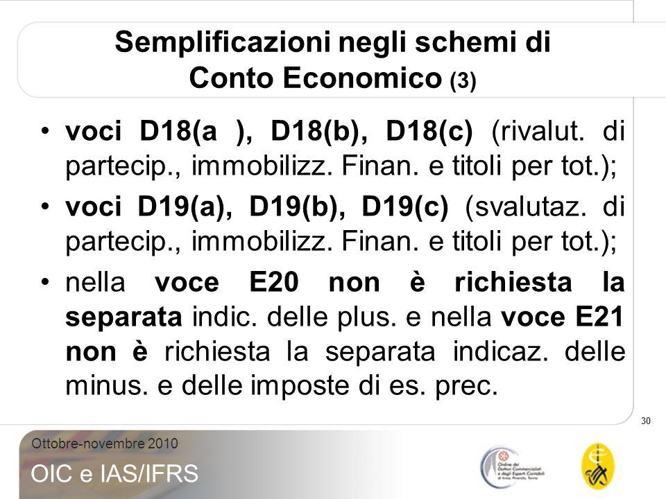 Semplificazioni negli schemi di Conto Economico (3)