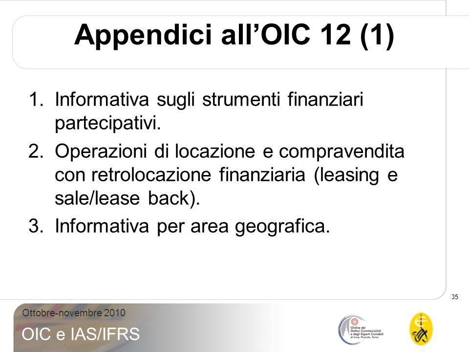 Appendici all'OIC 12 (1) Informativa sugli strumenti finanziari partecipativi.