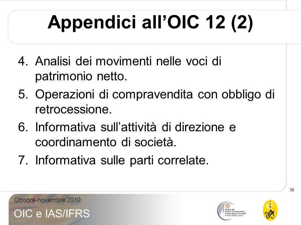 Appendici all'OIC 12 (2) Analisi dei movimenti nelle voci di patrimonio netto. Operazioni di compravendita con obbligo di retrocessione.
