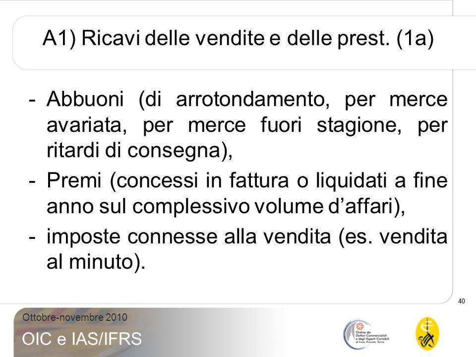 A1) Ricavi delle vendite e delle prest. (1a)
