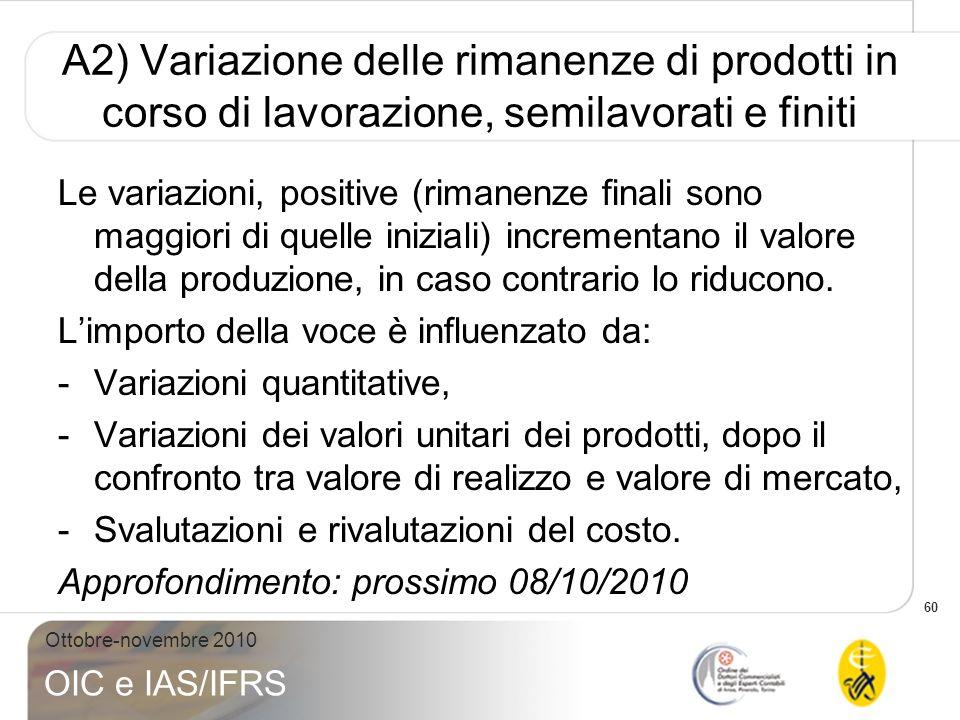 A2) Variazione delle rimanenze di prodotti in corso di lavorazione, semilavorati e finiti