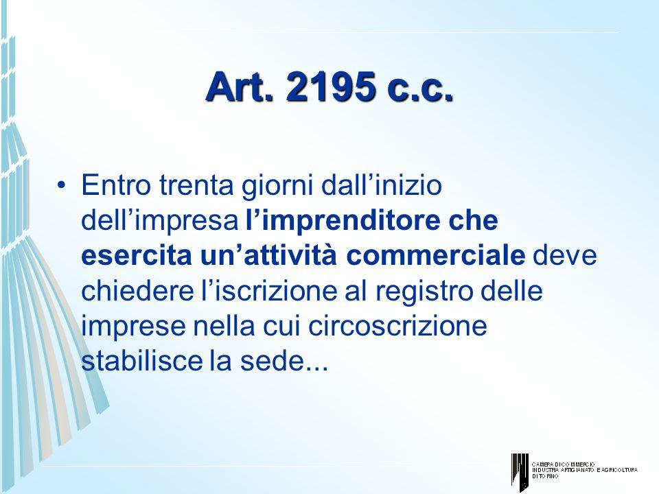 Art. 2195 c.c.