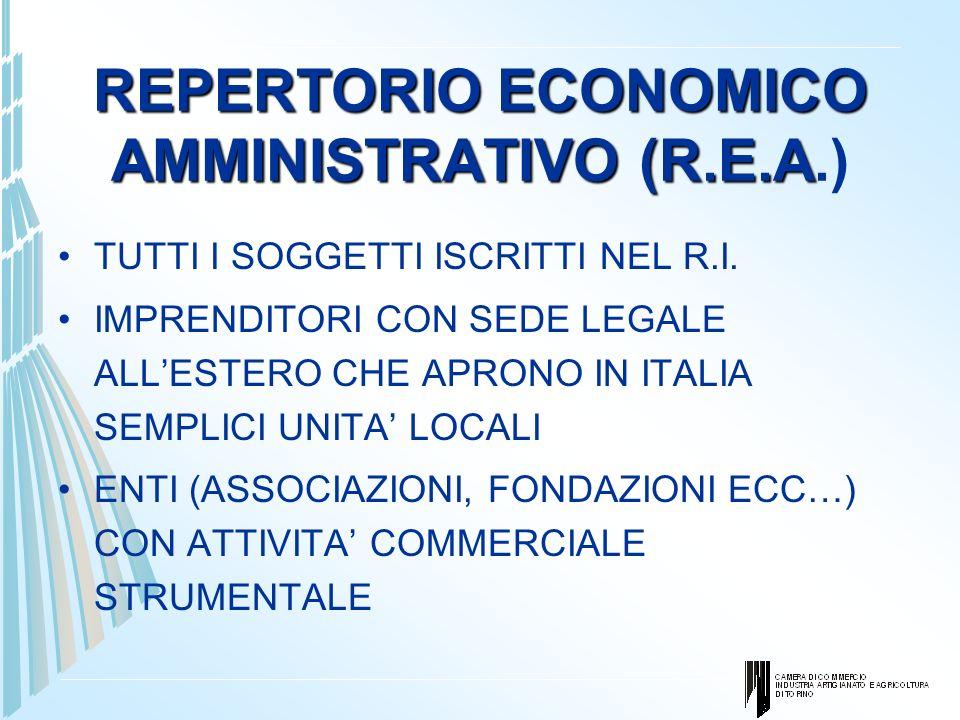 REPERTORIO ECONOMICO AMMINISTRATIVO (R.E.A.)