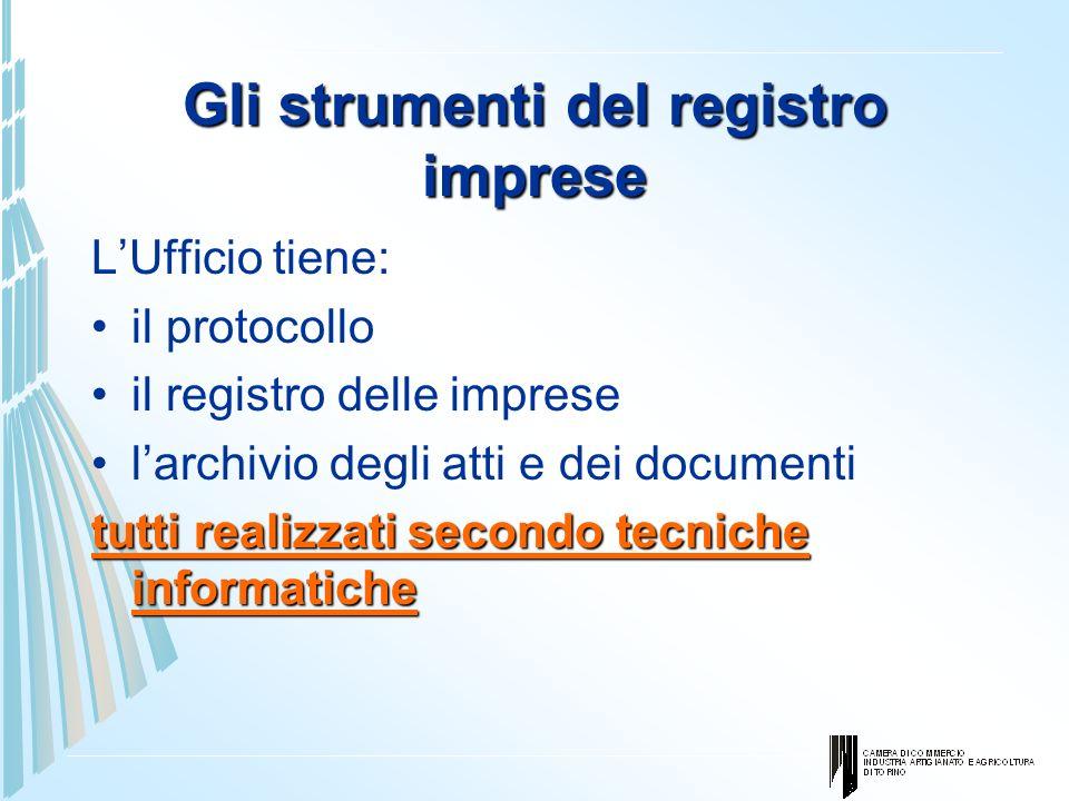Gli strumenti del registro imprese