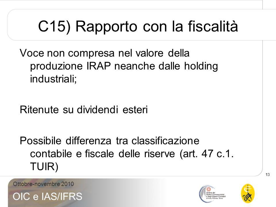 C15) Rapporto con la fiscalità