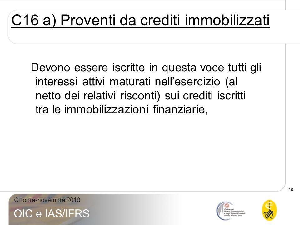 C16 a) Proventi da crediti immobilizzati