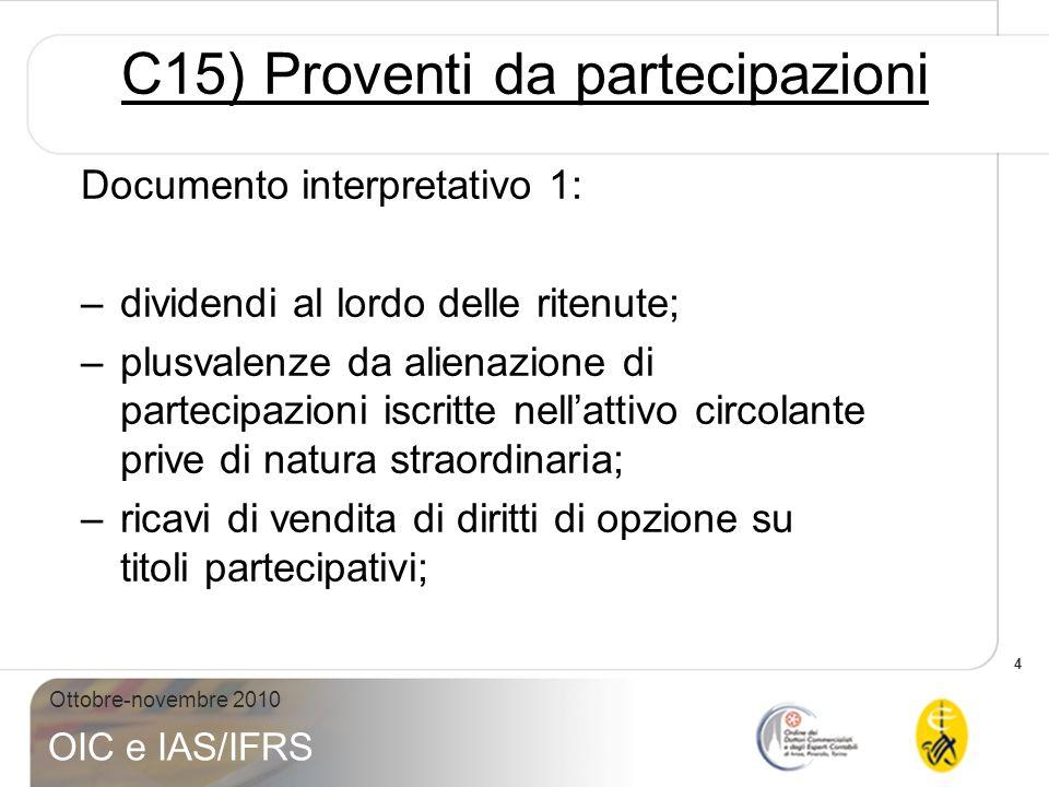 C15) Proventi da partecipazioni