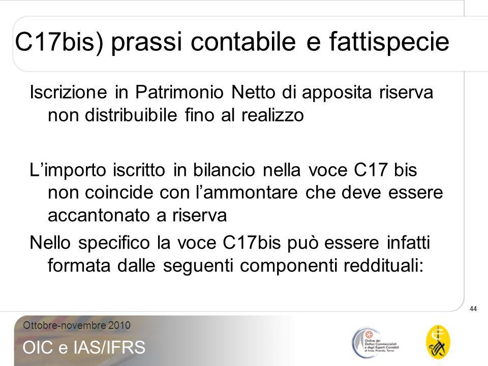 C17bis) prassi contabile e fattispecie