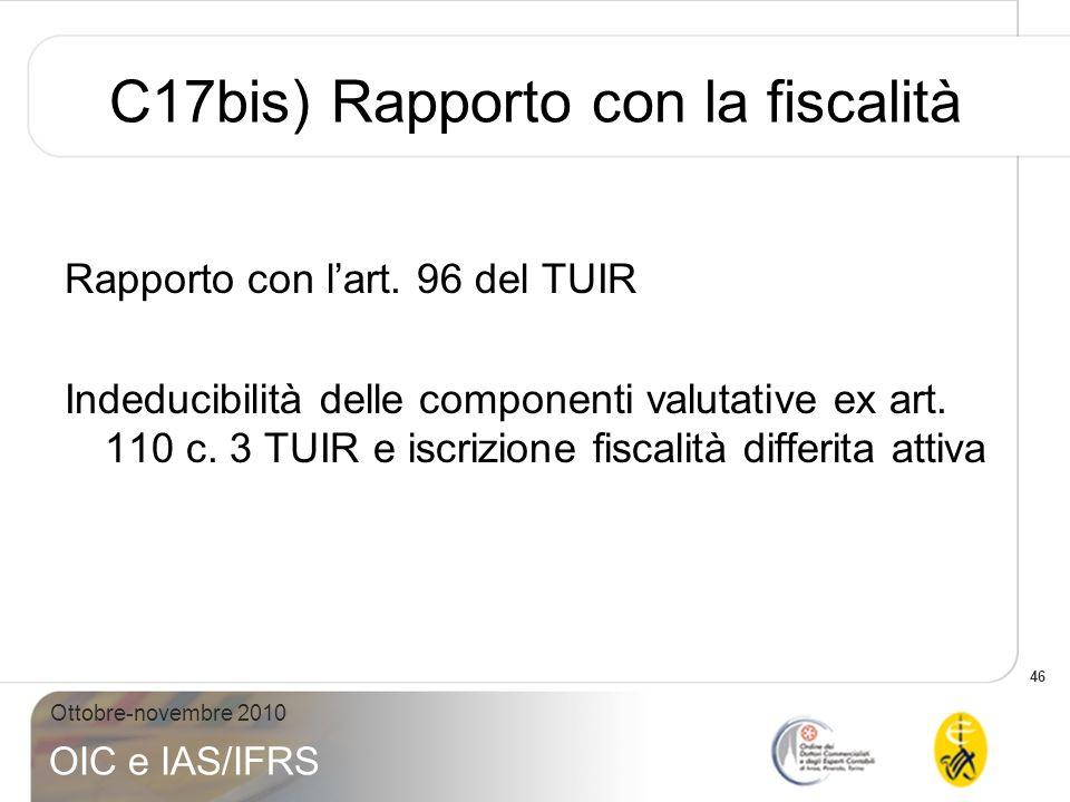 C17bis) Rapporto con la fiscalità