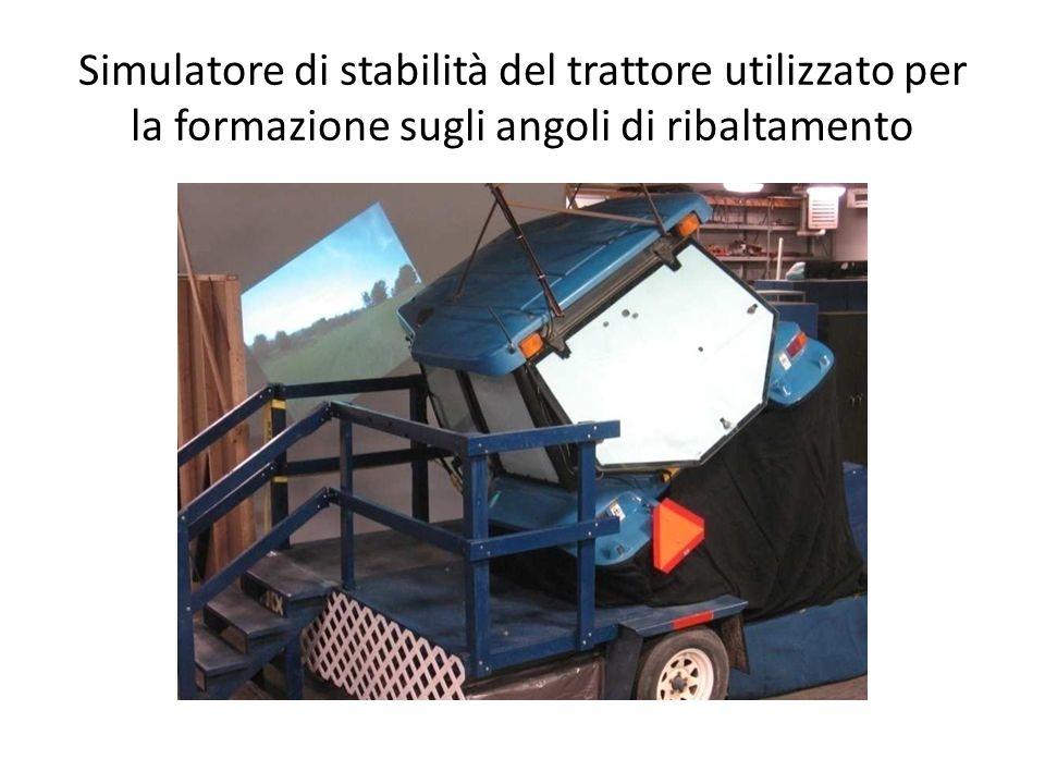 Simulatore di stabilità del trattore utilizzato per la formazione sugli angoli di ribaltamento